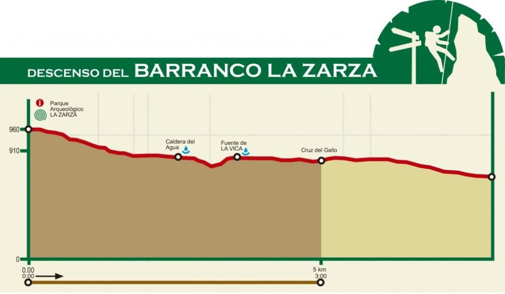 BARRANCO-DE-LA-ZARZA-1024x596