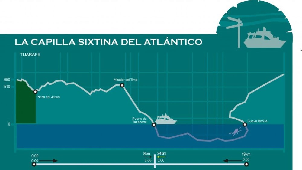 LA-CAPILLA-SIXTINA-DEL-ATLÁNTICO-1024x576