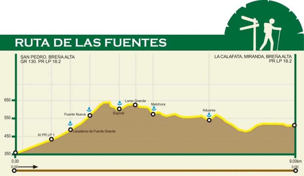 RUTA-DE-LAS-FUENTES-1024x593